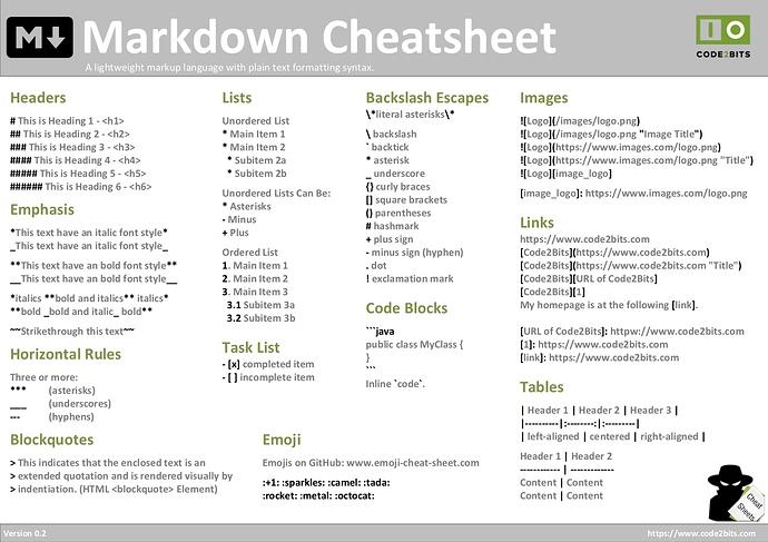 cheatsheet-markdown